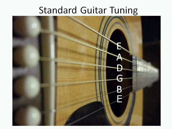 Guitar Strings Standard : hereis why for the ordinary guitar we have the standard tuning defined e a d g be or ~ Vivirlamusica.com Haus und Dekorationen