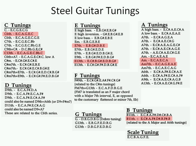 Steelguitartuningg